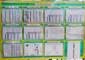 Welding Department Display Boards